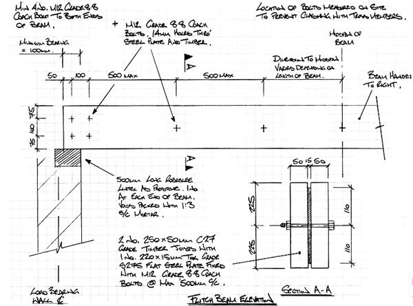 Ben Scrimgeour Buiding Workshop architecure design angus