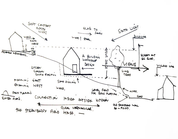 Scottish architecture Angus Dundee Perth Alyth Blairgowrie Kirriemuir Forfar